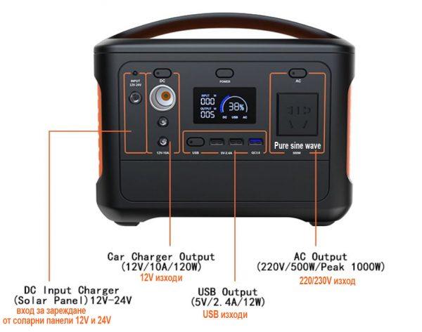 Инвертор за ток